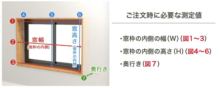 シネマウインドウ 天井付けの注文時に必要な測定値の図解