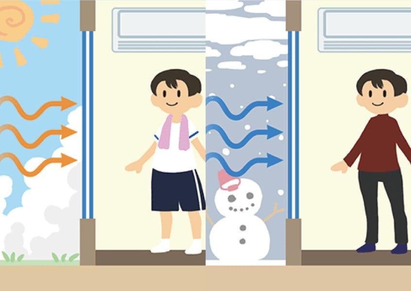 大阪府のガラス交換・修理/高断熱の窓ガラスに替えたい方