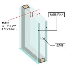 夜景専用ガラス TEIEN(庭園) ペア加工について