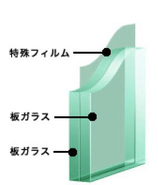 夜景専用ガラス TEIEN(庭園) 合わせ加工について